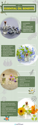 Aromatherapy,essential oils uses,diffusers